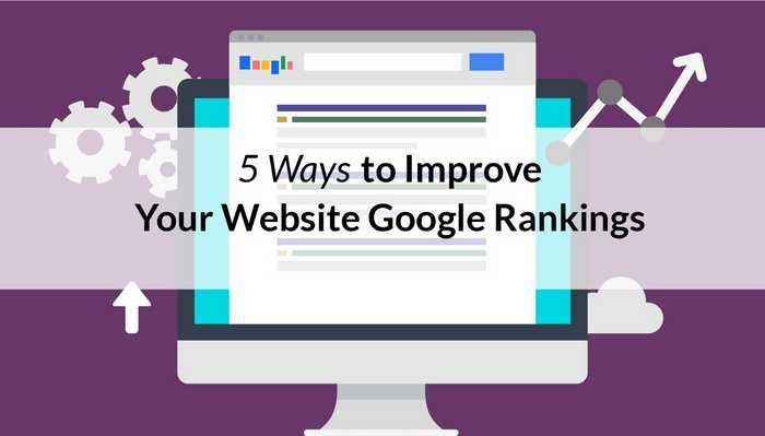 Website Rankings Google